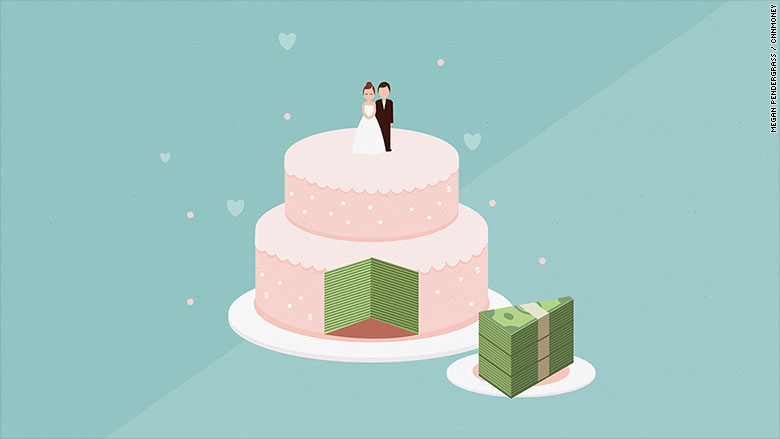 Average wedding costs rose to $32,641 in 2015