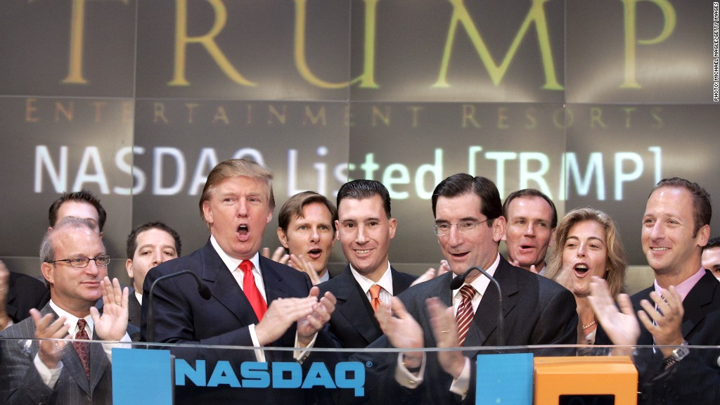 Why Wall Street fears Donald Trump