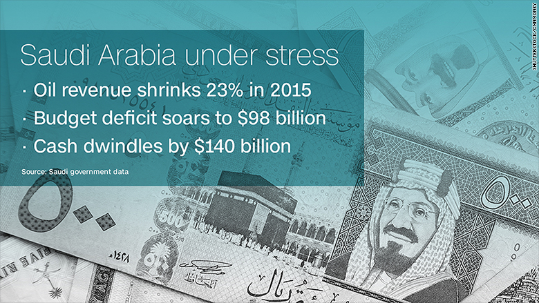 saudi under stress