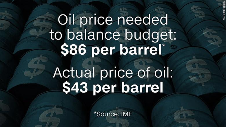 saudi oil 86 dollars