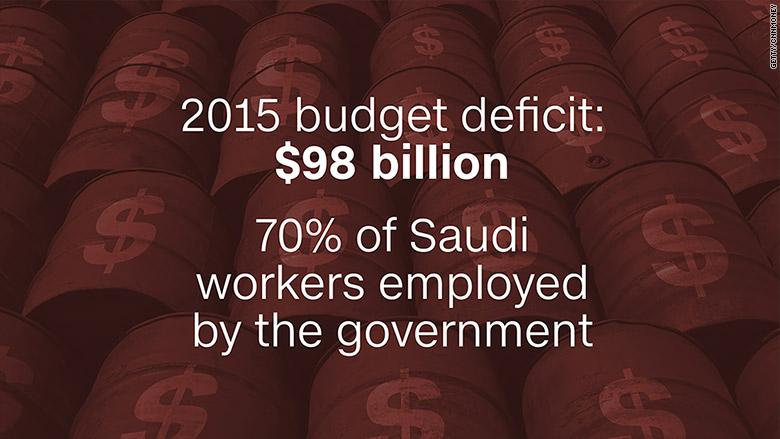saudi oil deficit