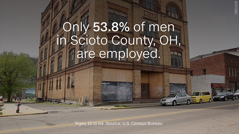 scioto county employment