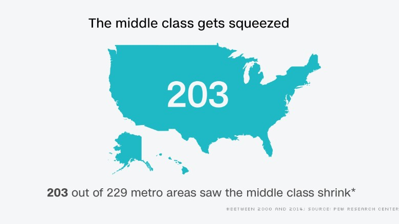 pew middle class chart 2