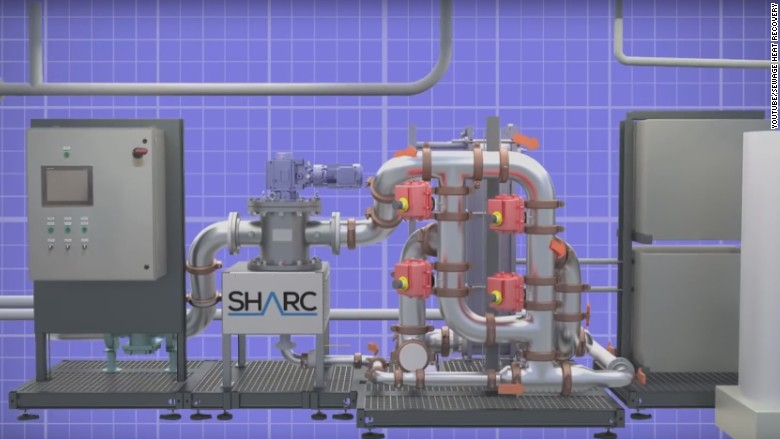 sharc system wastewater