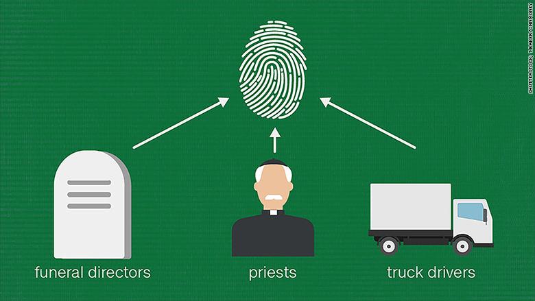 fingerprint requirement