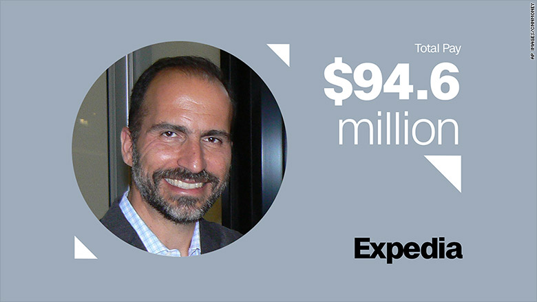 ceo pay 2016 Dara Khosrowshahi