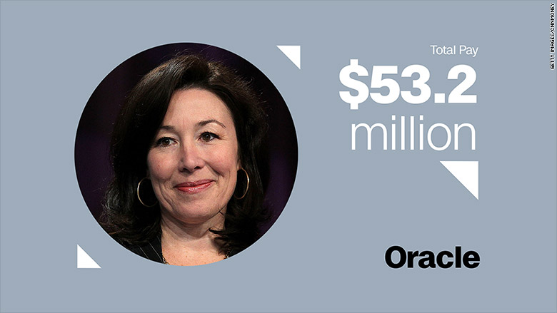 ceo pay 2016 Safra Catz