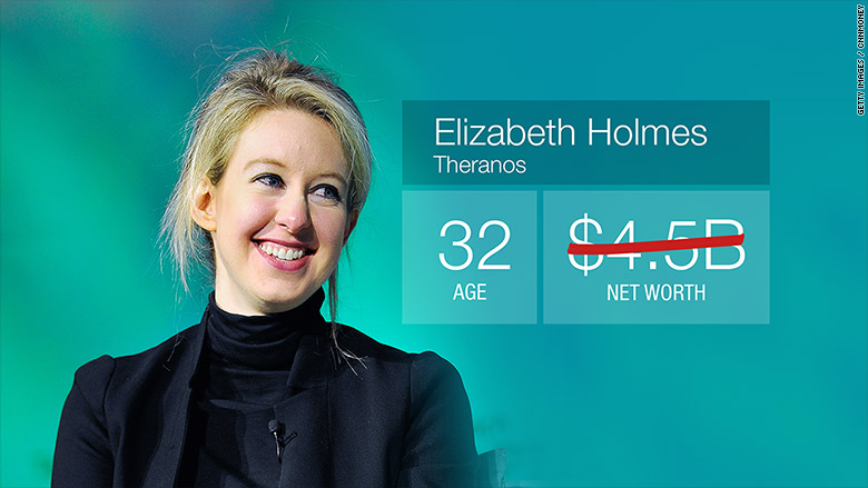 elizabeth holmes nothing net worth