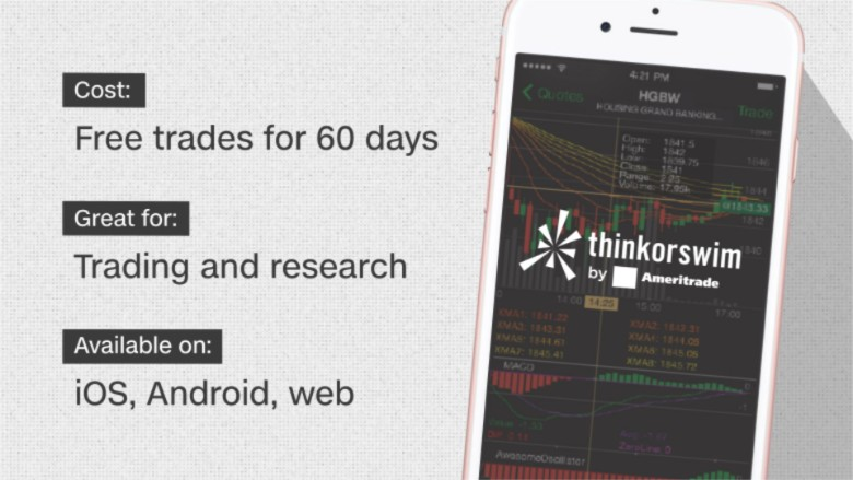 Thinkorswim (by TDAmeritrade) - 10 best investing apps and websites