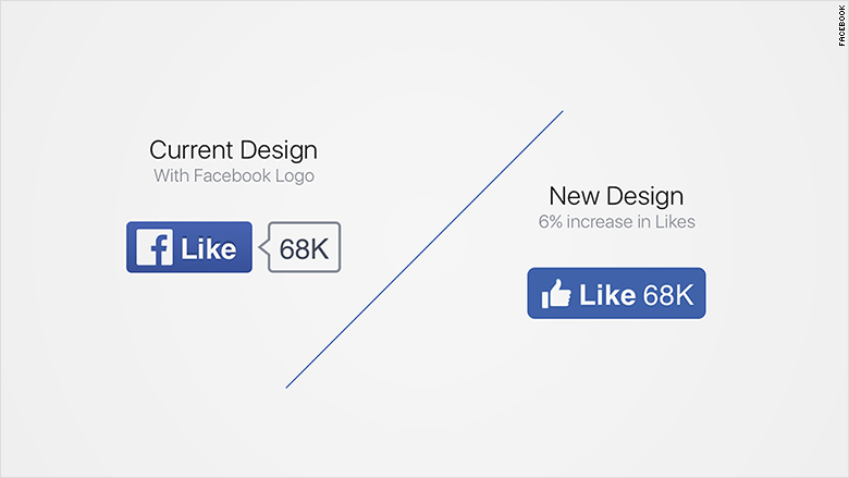 facebook like button redesign
