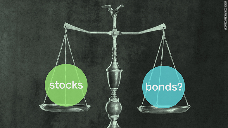 stocks bonds scale