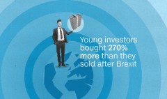 Millennials were buying as the world was getting out of stocks during Brexit scare
