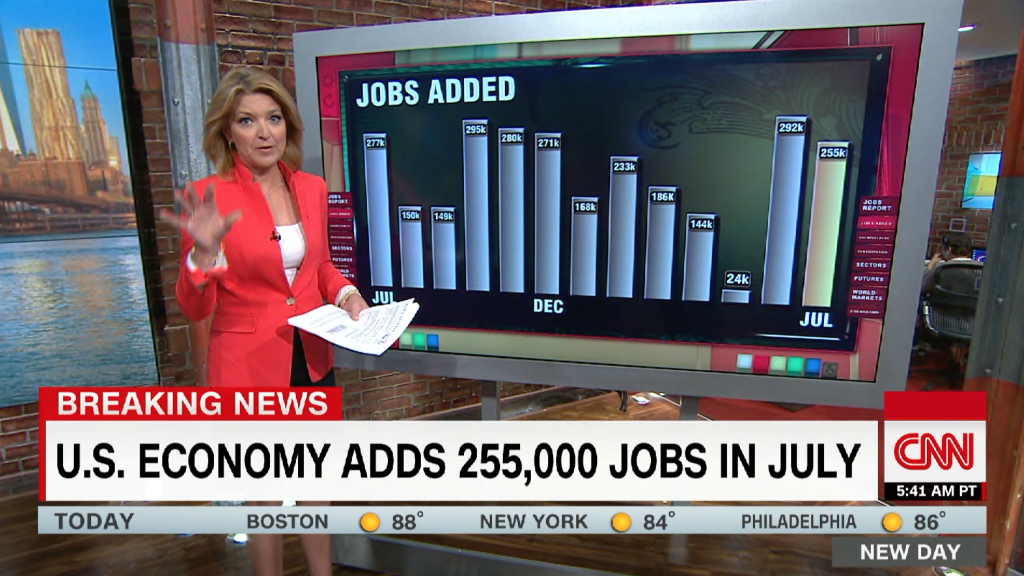 Strong jobs growth in July