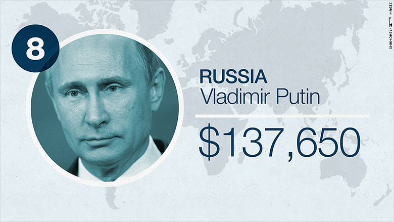 world leader salaries 2016 russia