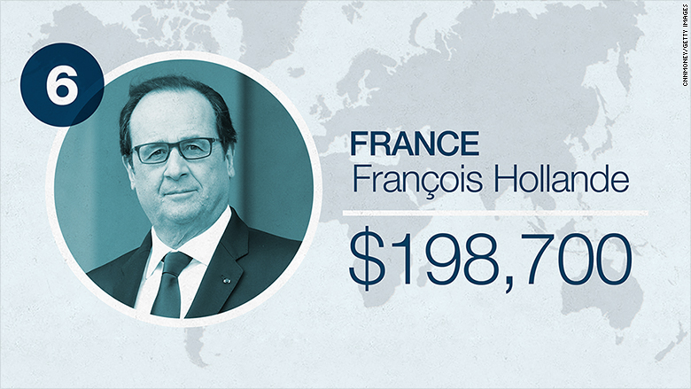 world leader salaries 2016 france