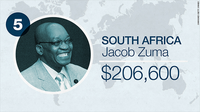 world leader salaries 2016 south africa