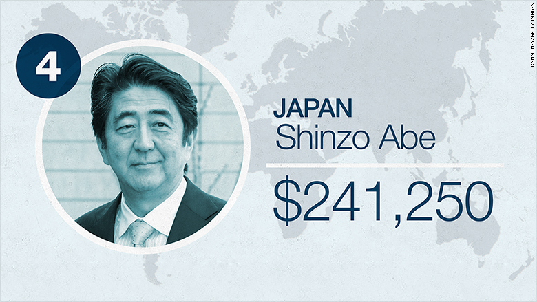world leader salaries 2016 japan