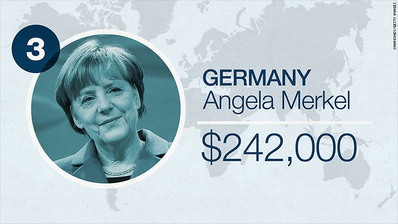 world leader salaries 2016 germany