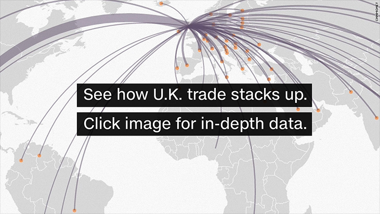 uk trade click image