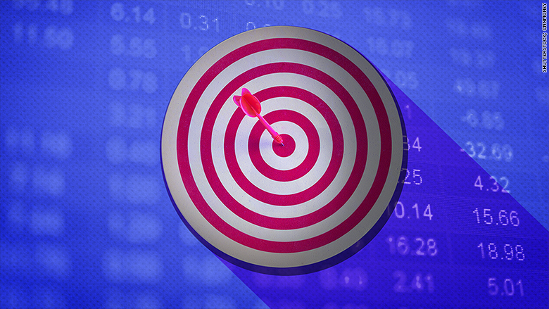 target date retirement