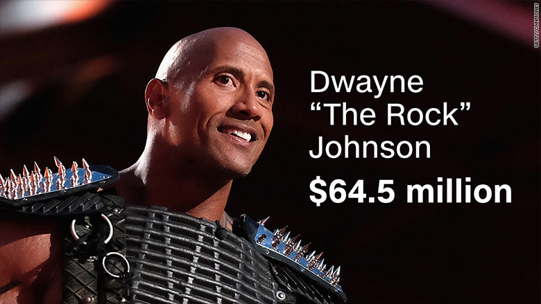 dwayne the rock johnson forbes