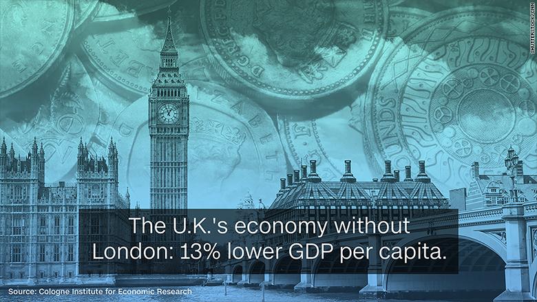 capital cities economics uk