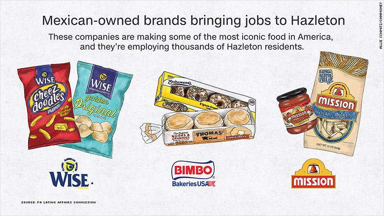 hazleton brands