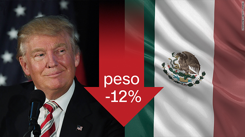 Us Energy Sources >> When Donald Trump rises, Mexican peso falls