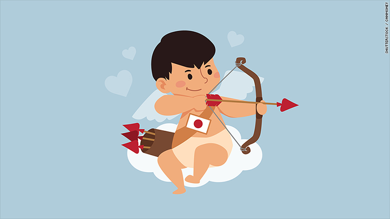 japanese cupid