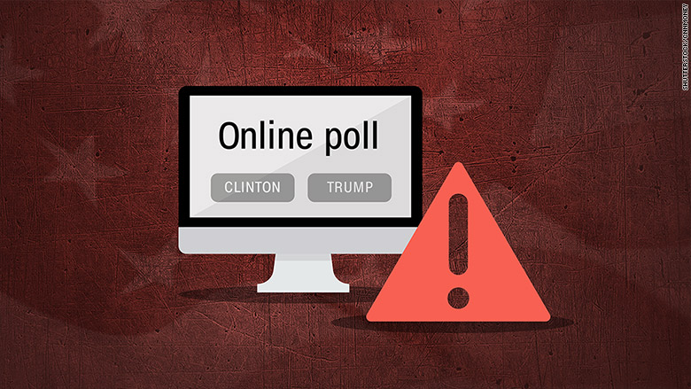 bad online polls trump