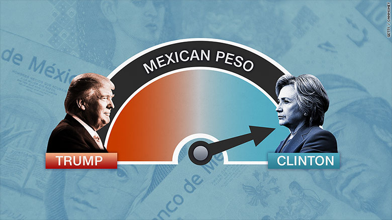 election metrics peso