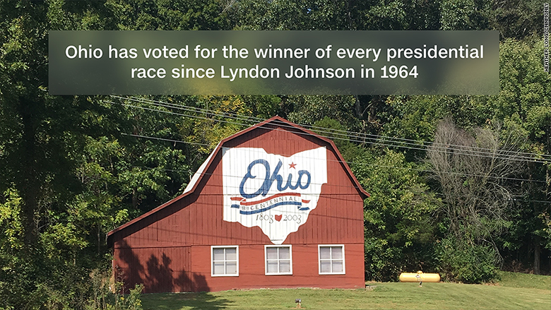 ymyv ohio presidential votes