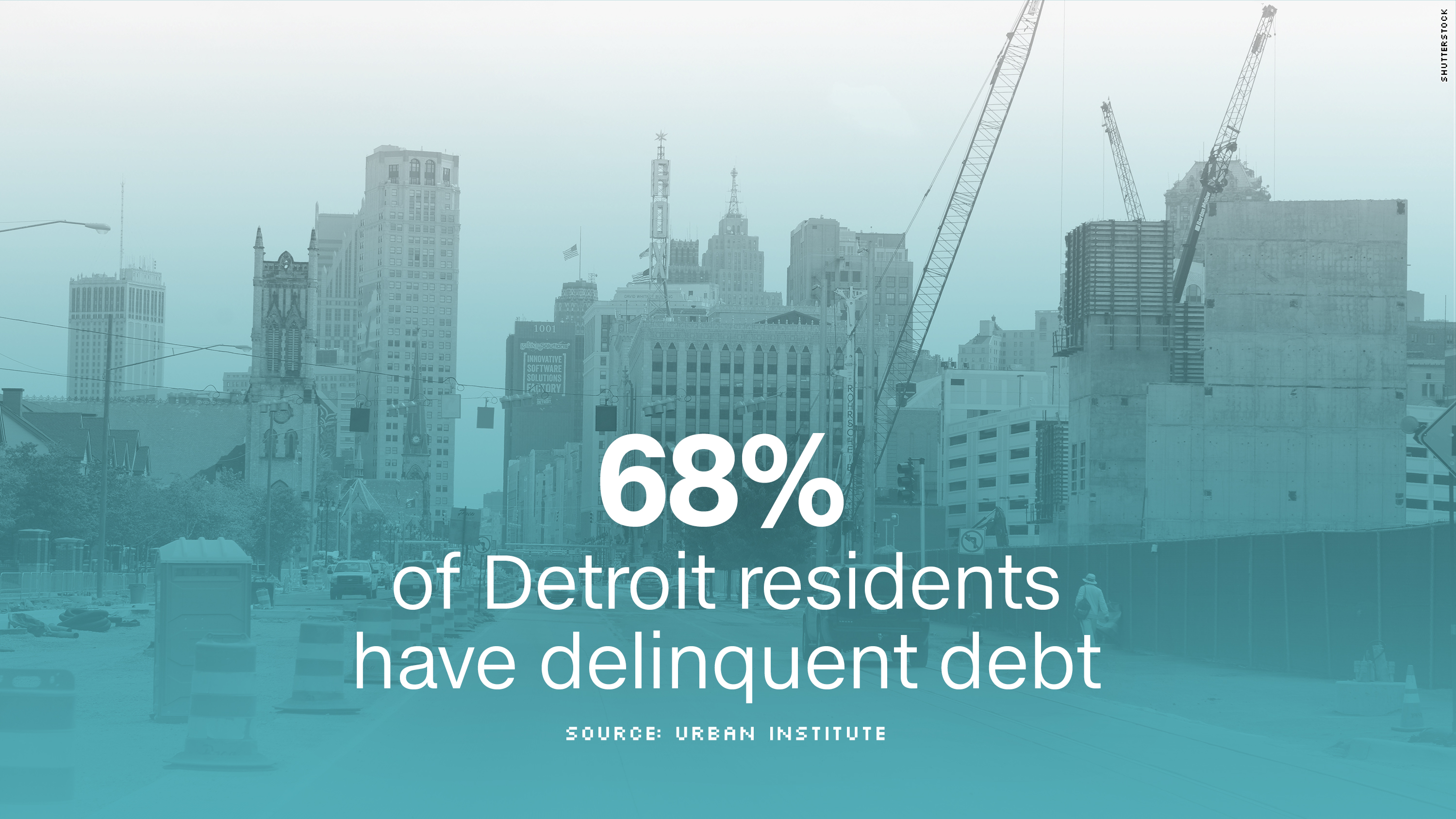 detroit credit access