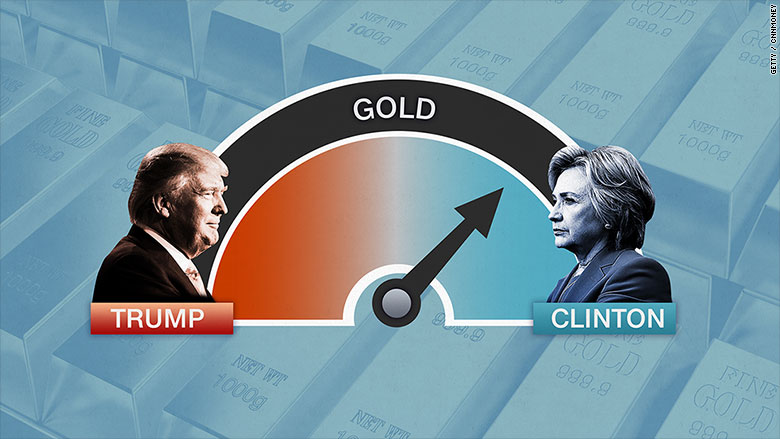 election metrics gold 2