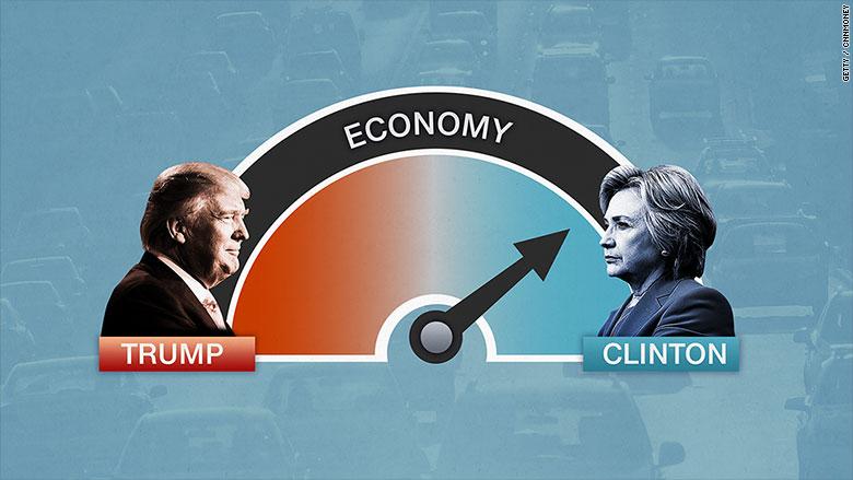 election metrics economy 2
