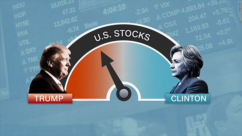 election metrics stocks 2