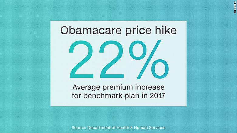 obamacare premiums stat