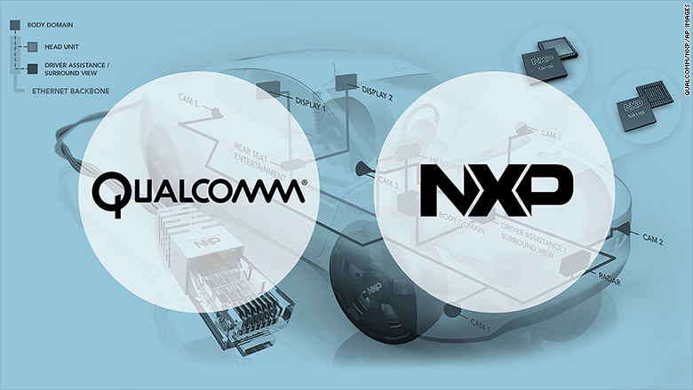 qualcomm nxp purchase