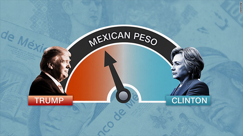 election metrics peso 3