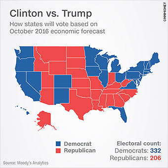 Key model predicts big election win for Clinton