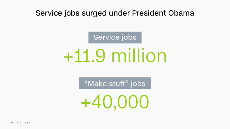 obama-service-jobs