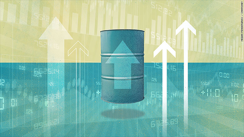 elections 2016 markets oil