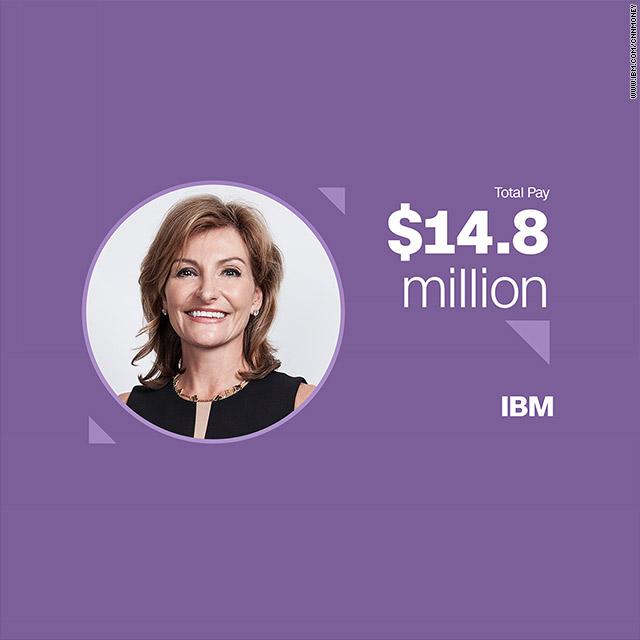 Top-paid women executives