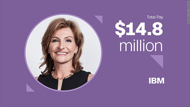 top paid women bridget van kralingen