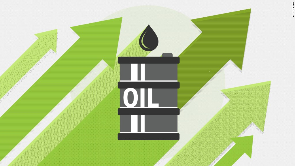 Oil prices hit highest level in 18 months