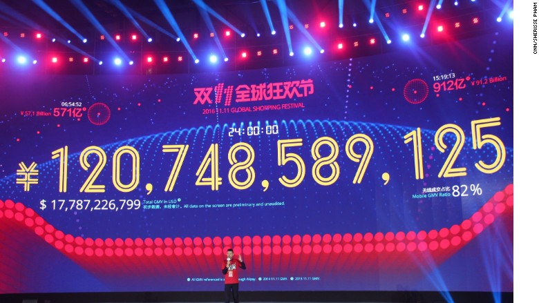 Alibaba Singles Day sales 2016 total GMV