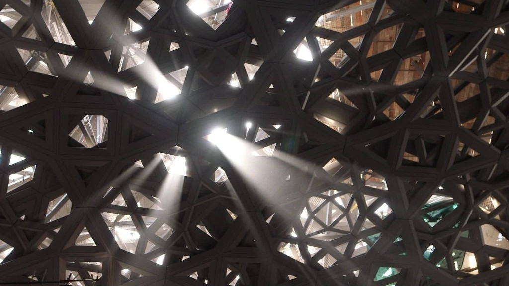 Louvre Abu Dhabi: The UAE's investment in culture