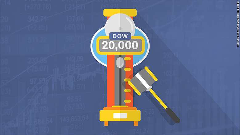 Todays Dow Is A Lot Different From Just 20 Years Ago