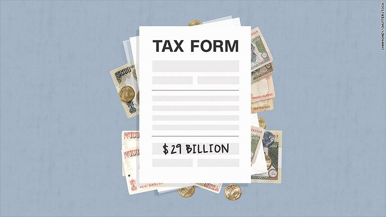 india tax evasion