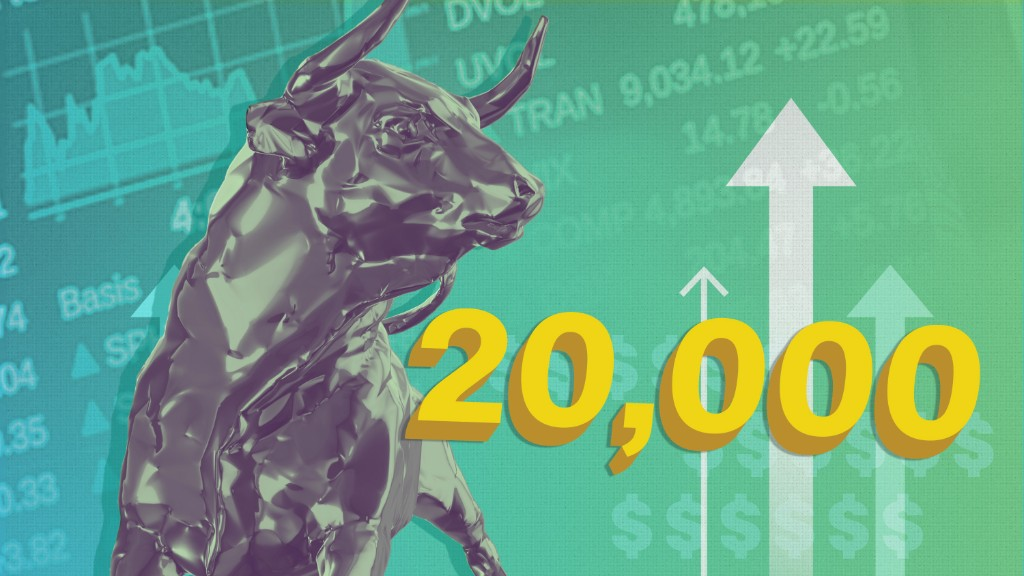 Dow reaches historic 20,000 level